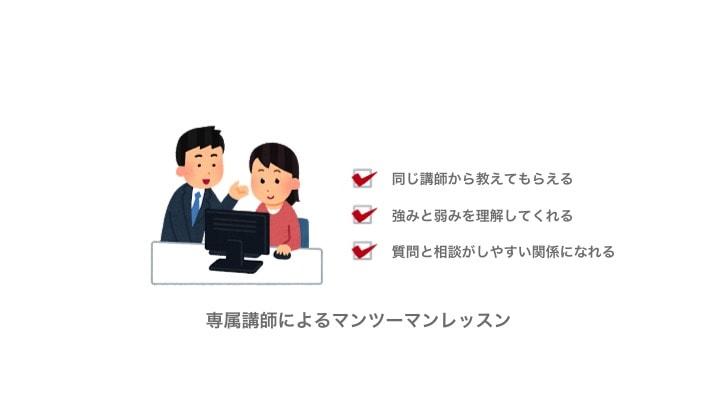 侍エンジニア塾のマンツーマンレッスン