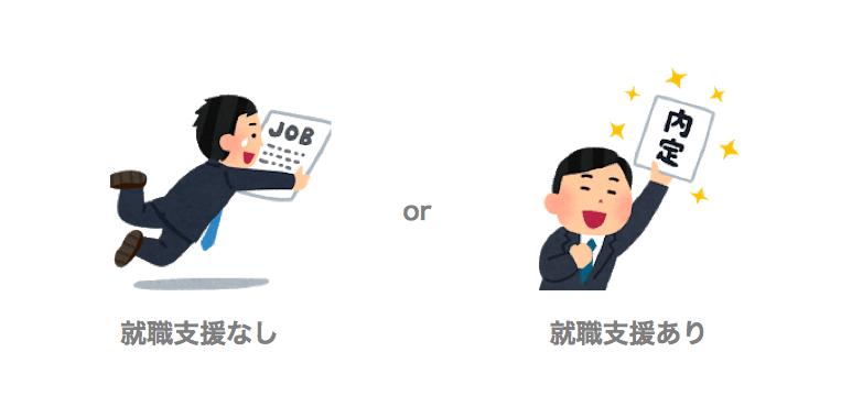 名古屋のプログラミングスクール 転職支援を確認しよう