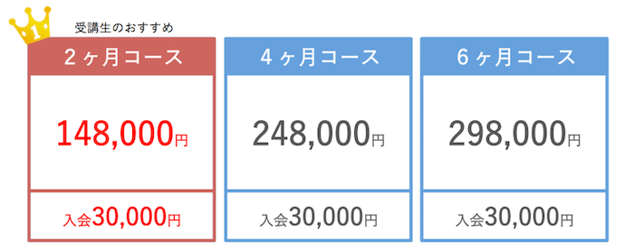 CodeCamp料金