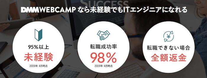 DMM WEBCAMP 実績