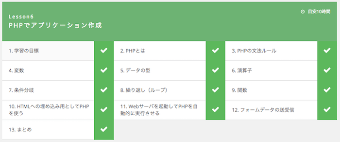 はじめてのプログラミングコース PHP