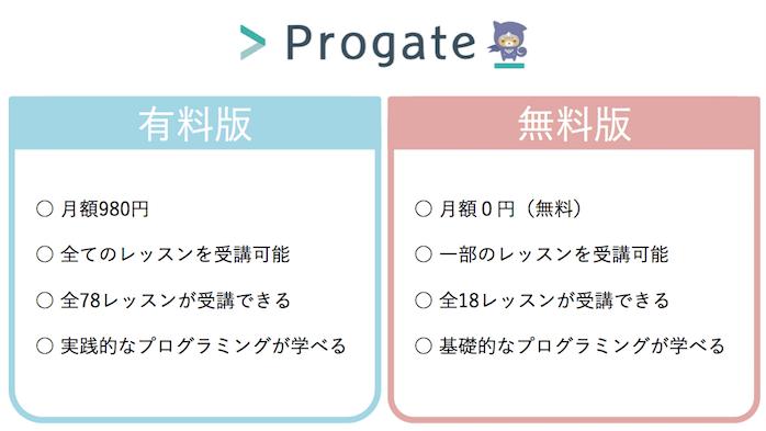 Progate有料版と無料版の違いを比較