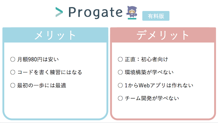 Progate有料版のメリットデメリット